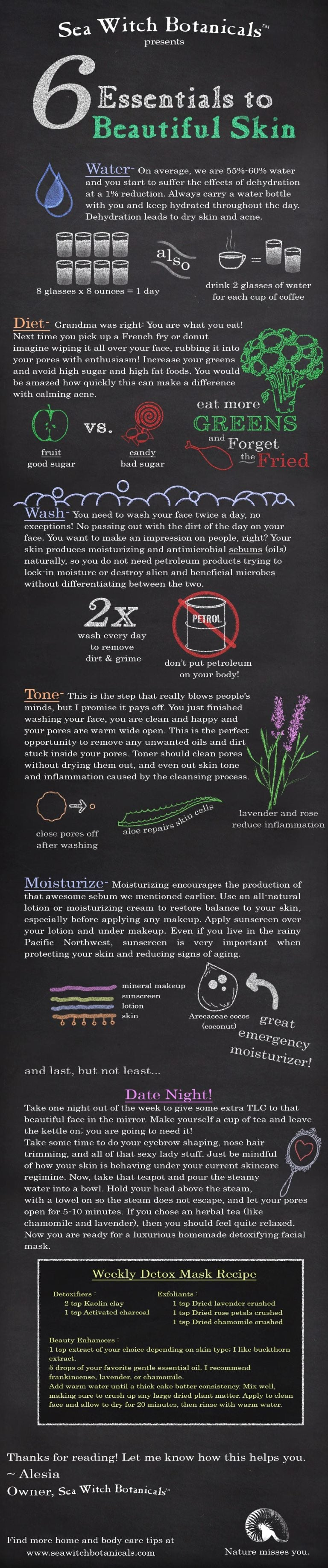 An infographic on the 6 essentials to beautiful skin - an excellent primer on facial care.