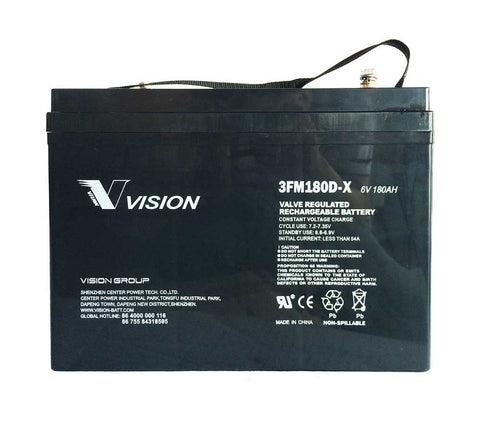 Energy Power EP-3FM180D-X (EV627)