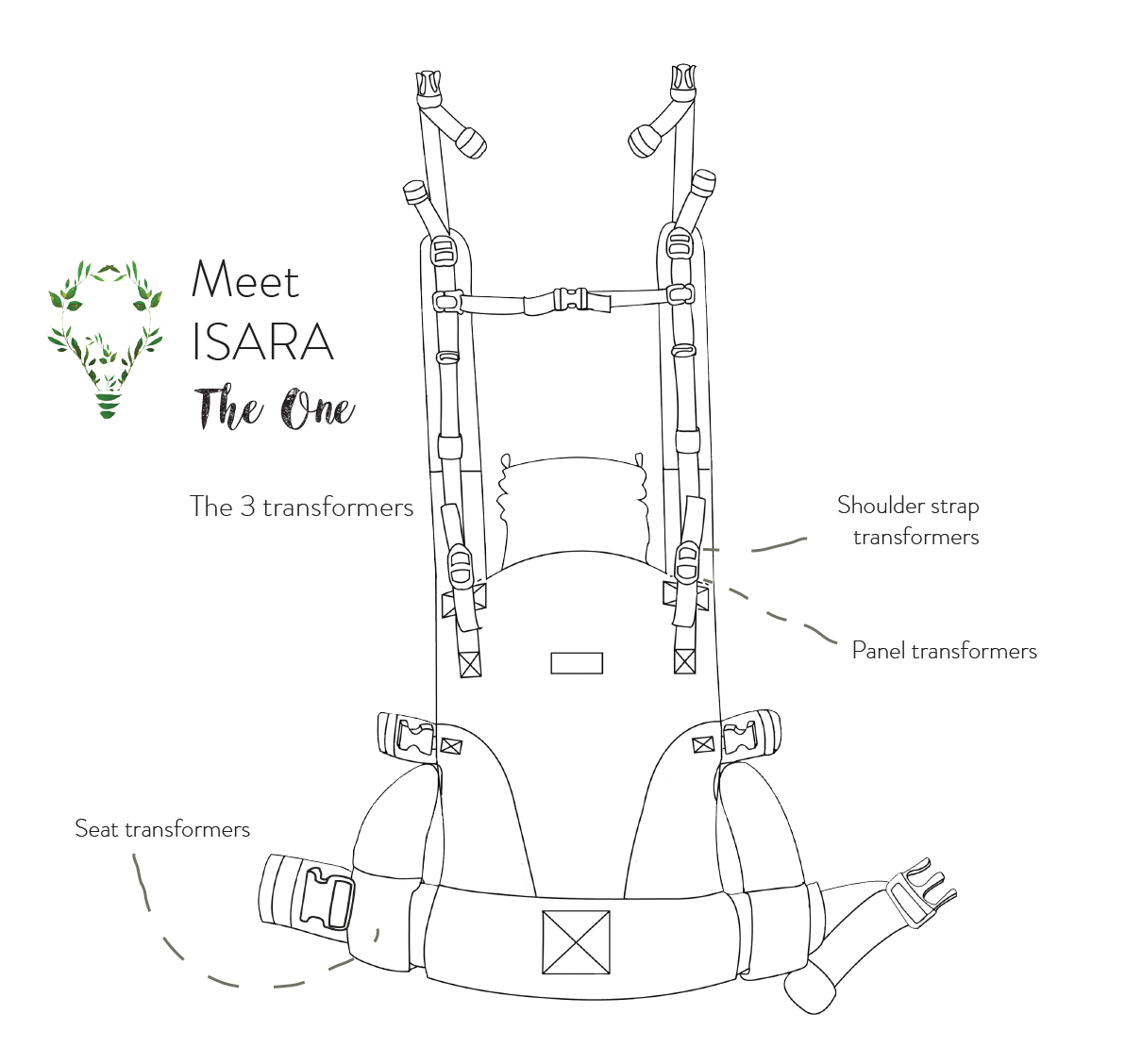 Isara The One Baby Carrier - Yellow Birch