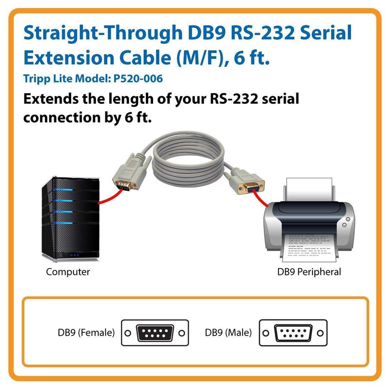 Tripp Lite 6ft DB9 Serial Extension Cable Straight Through RS232 M/F 6' (P520-006)
