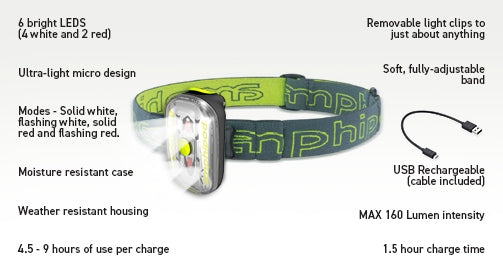 Amphipod Versa-Light Max Headlamp (SKU: 4903-3)