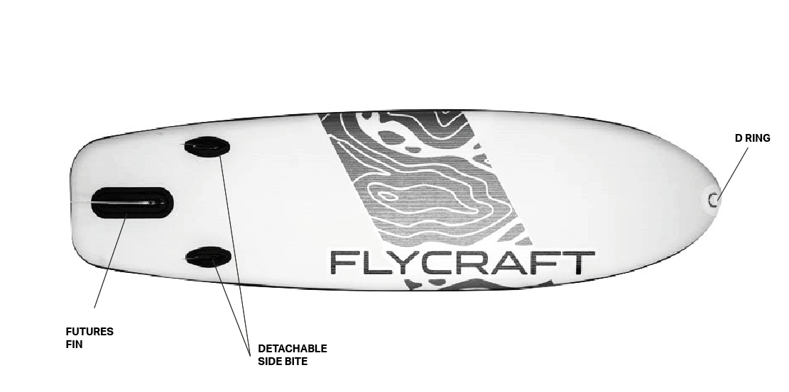 Flycraft Stand Up Paddle Board SUP Fishing Package