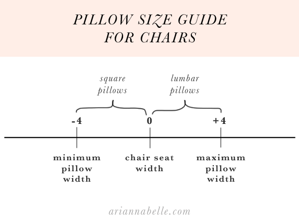 decorative pillow size guide for chairs