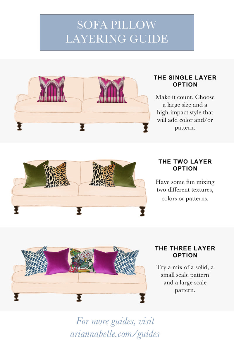 Sofa Pillow Layering Guide | Arianna Belle Designer Pillows