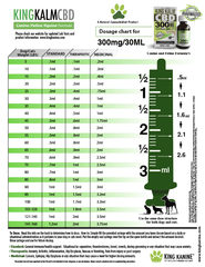 King Kalm CBD Oil For Pets