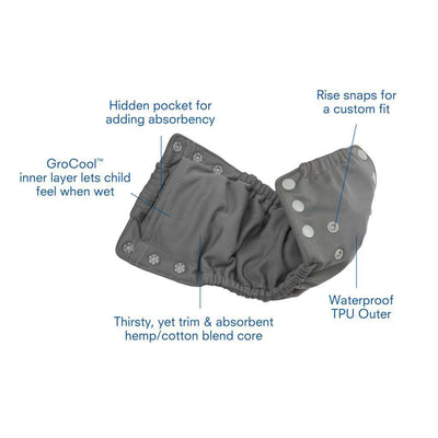 GroVia My Choice Cloth Trainer Cloth Diaper GroVia