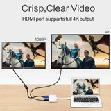 USB Type C to HDMI VGA Video Adapter - USB-C to HDMI Adapter