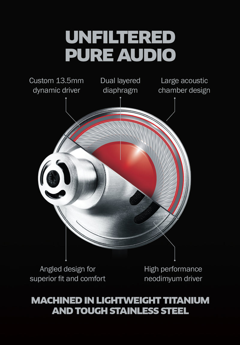 HiDefDrum Titanium - For Audio Only - Atomic Floyd