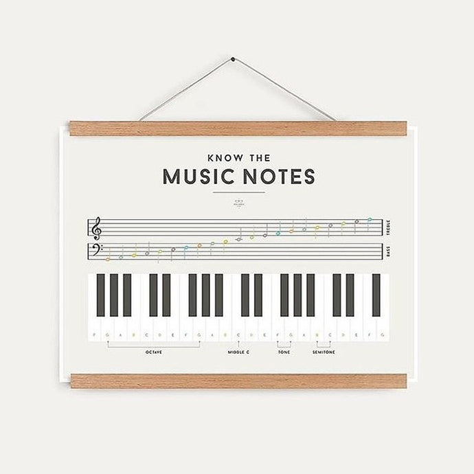 We Are Squared Educational Poster - Music Notes