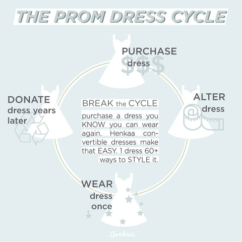 Henkaa convertible dress Prom infographic about prom dresses