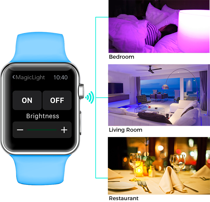 Control with Smart Watch in your Bedroom, Living Room or Restaurant