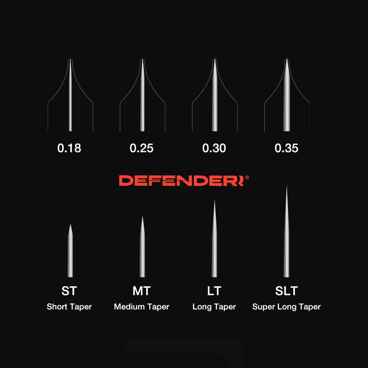 DEFENDERR 1RL - .25mm Long Taper PMU Cartridges - Box of 20