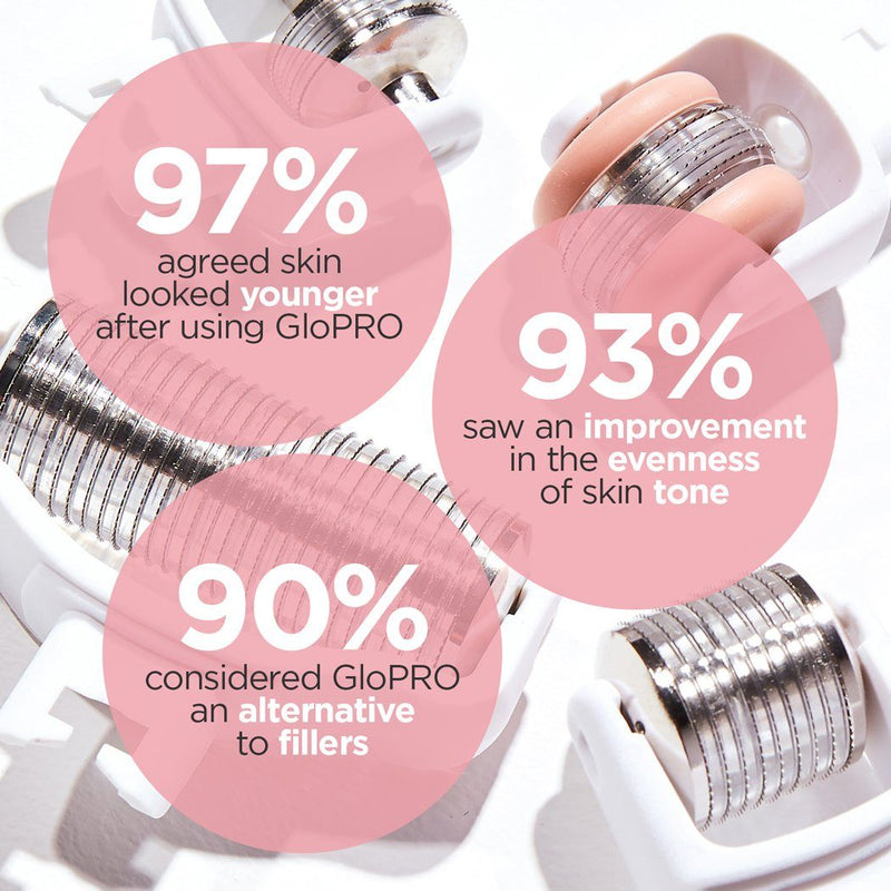 GloPRO® Meet the MicroTips™ Set Sets BeautyBio