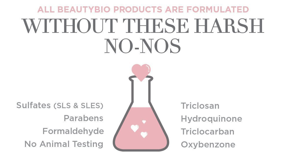 Beauty Bio Products are Formulated without