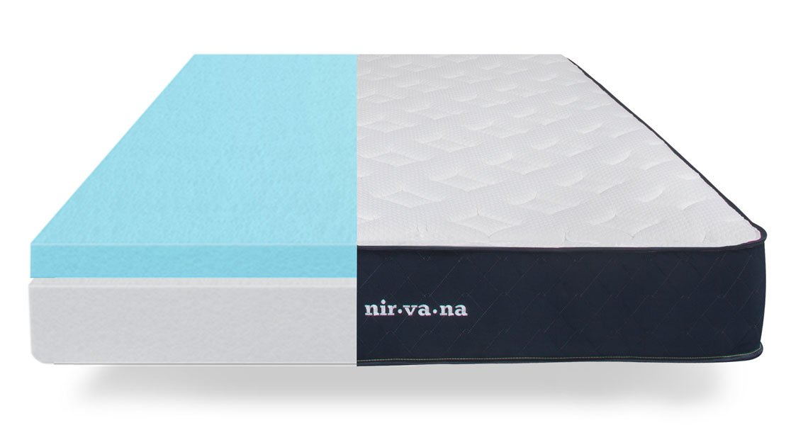 The Nirvana Bed luxury memory foam mattress is a result of meticulous design, production, and the evolution of mattress technology