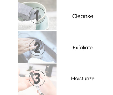 exfoliate routine blog yellow bird