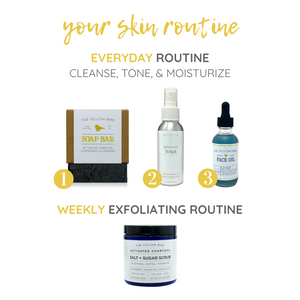 Balance & Clear Routine Kit