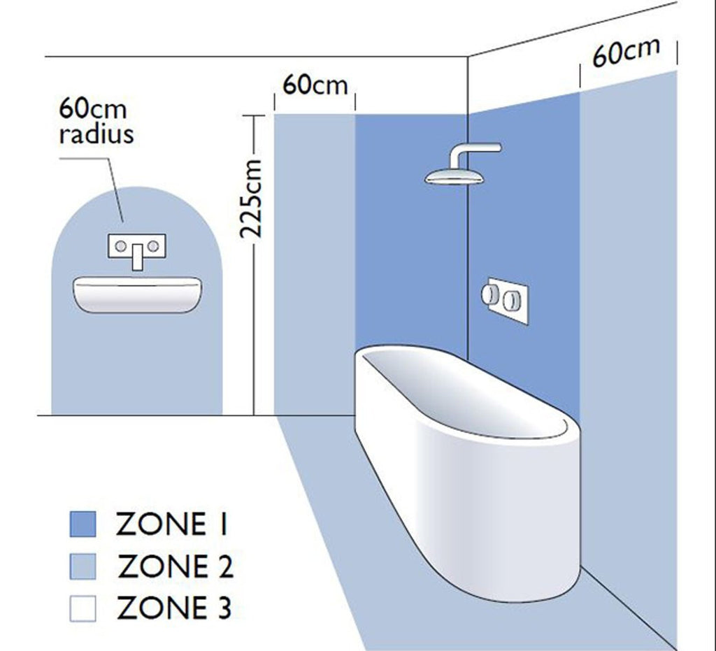 diagram of bathroom showing range of light fixture.