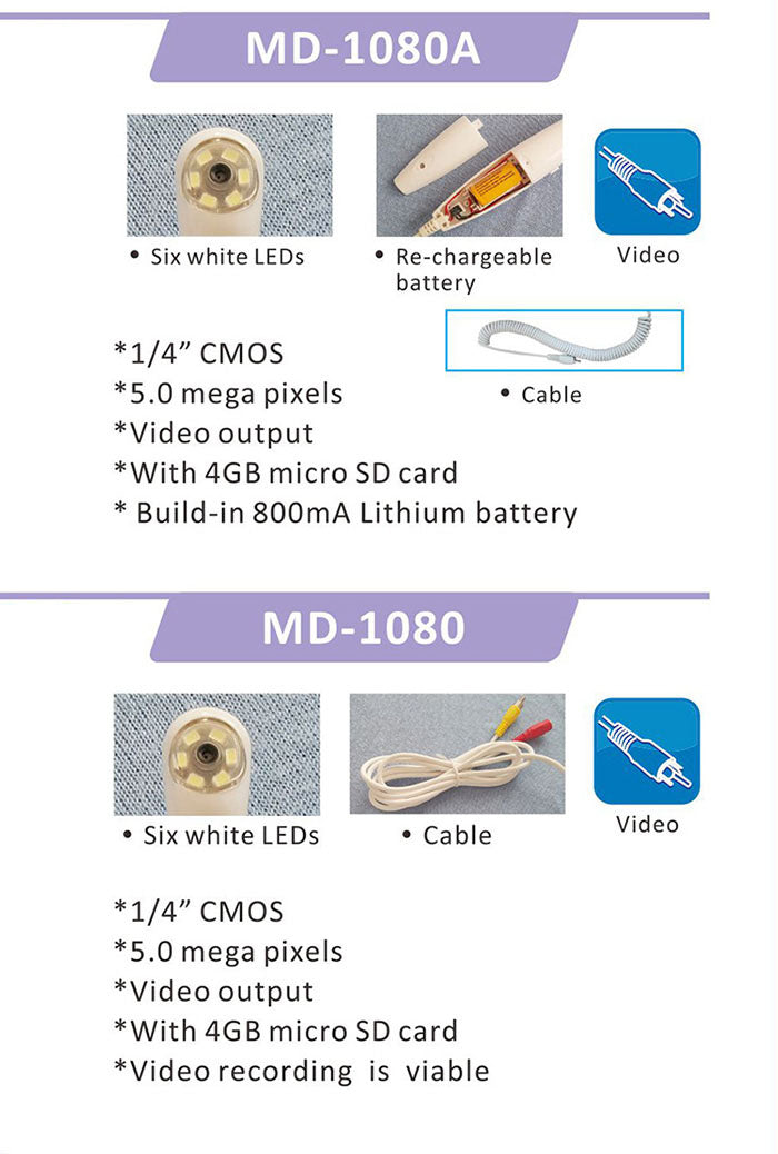 Dental Wired Intraoral Camera - Magenta® MD-1080/MD-1080A