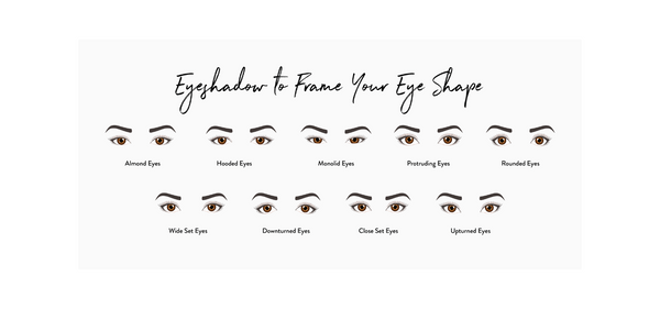 I'm in Love With the Shape of You: How to Apply Eyeshadow for your Eye Shape
