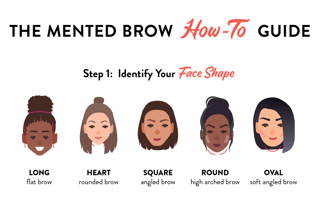 How to Brow Guide - Step 1