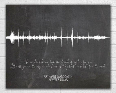 Heartbeat Sound Wave Nursery Print Personalized with Baby Name - BOSTON CREATIVE COMPANY