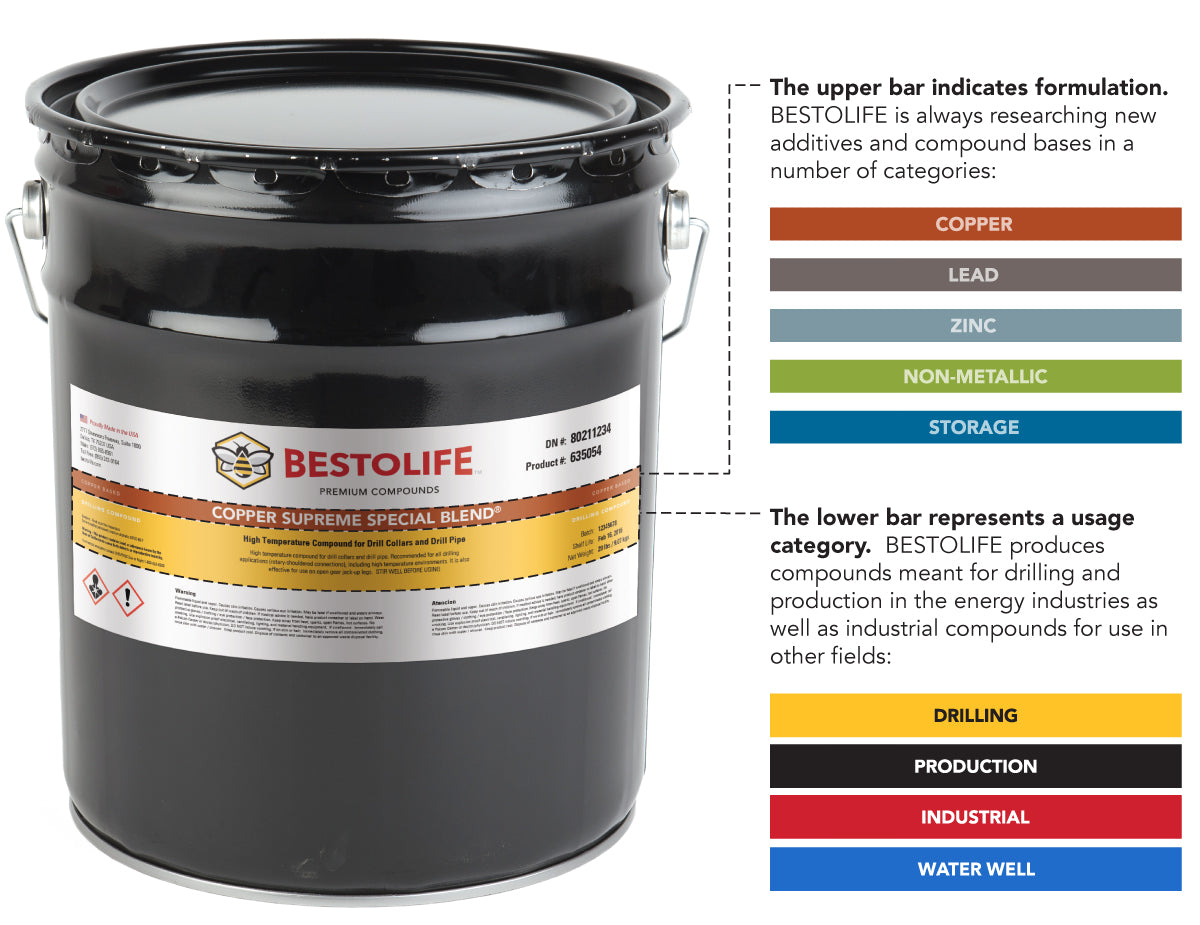 BOL Compounds Label Color System