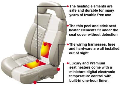 Aftermarket heated seats for Sprinter