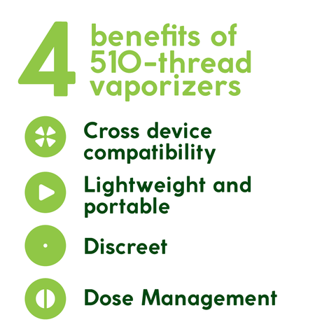 The Four Benefits of 510-Thread Vaporizers