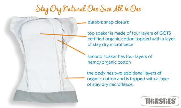 Thirsties stay-dry natural all-in-one cloth diaper interior explained