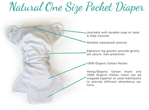thirsties natural pocket diaper inside explained