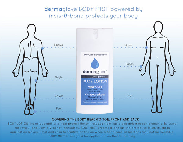 BODY LOTION-Head-To-Toe Protection - dermaglove