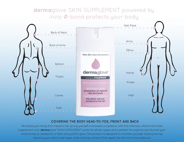 SKIN SUPPLEMENT - Vitamins Supplied Outside-IN - dermaglove