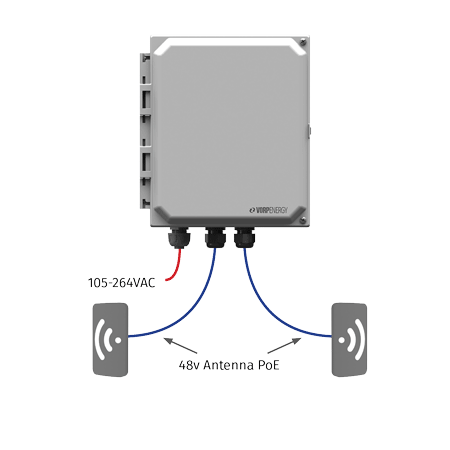 VTAP1 for Antennas | 105-264VAC