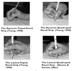 "Photo credit: Photo reference: Koziatek, Susan M., and Nancy J. Powell. 2003. ""Pencil Grips, Legibility, and Speed of Fourth-Graders' Writing in Cursive."" The American Journal of Occupational Therapy 57(3):284–88."