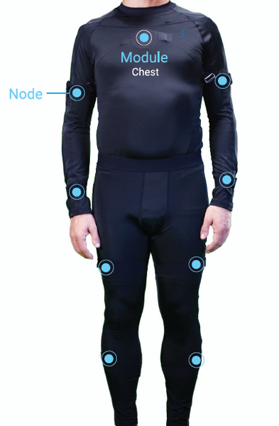 Enflux Motion Capture Clothing