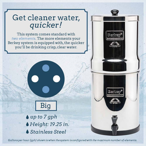 Big Berkey® System (2.25 gal) with 2 Black Elements