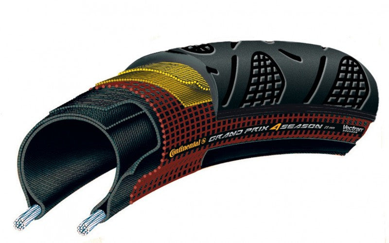 Continental GRAND PRIX 4-SEASON - kevlar