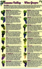 Sonoma Valley Wine Grapes Guide Card