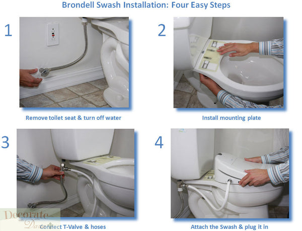 BRONDELL 300 BIDET TOILET SEAT ELONGATED Swash, Remote Control, Heated Water and Seat, Jet Wash