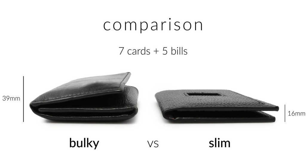 Stylish Access Slim Bifold Wallets