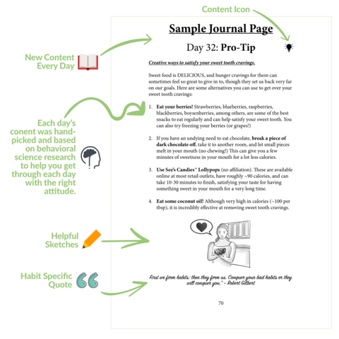 nutrition sidekick journal, habit nest