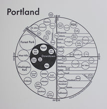 Load image into Gallery viewer, Portland Map Print