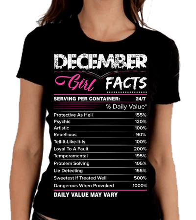 """December Girl Facts"""