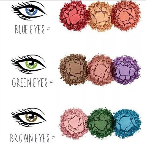 How to choose the right eyeshadow for your coloured eyes.