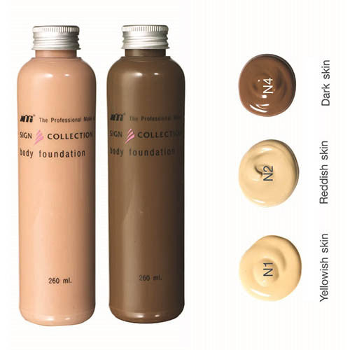 Body Foundation
