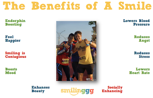 The Benefits of a Smile