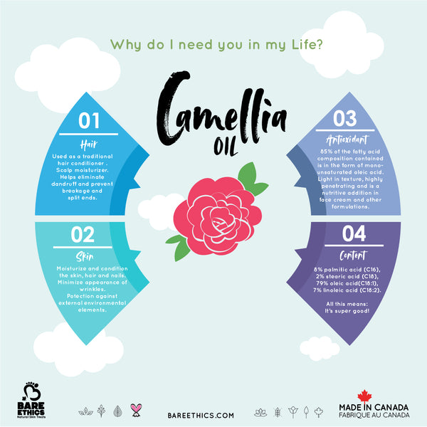 100% Organic Camellia Oil - 30ML (1OZ)