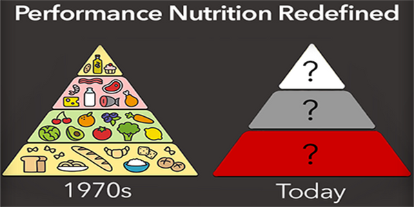 Macros And The Revised Food Pyramid [w/ Infographic]
