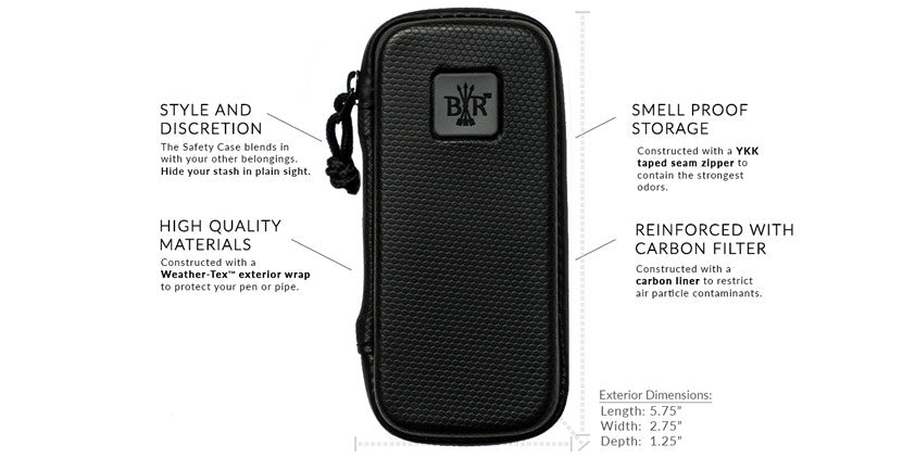Smell proof case specs